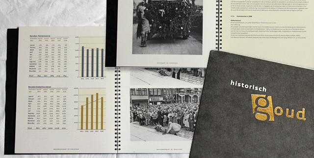 Historisch Goud jaarverslag 2008-cover en binnen